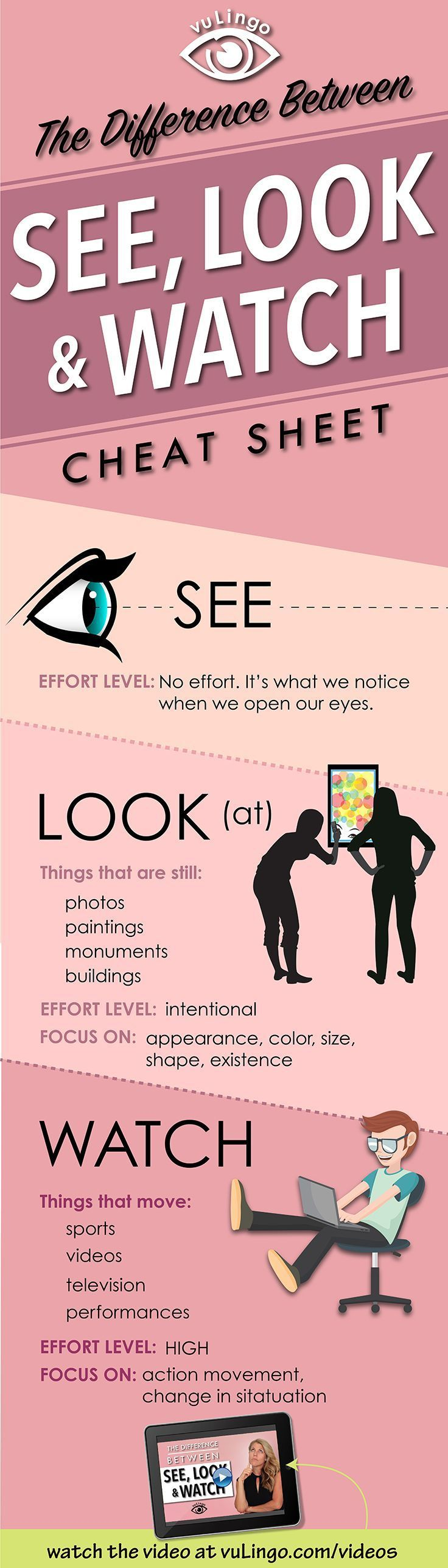 SEE, LOOK & WATCH are very similar, but we use them in different ways. Watch the video at vuLingo.com/vidoes and use this cheat sheet to practice, so you never mistake them again!