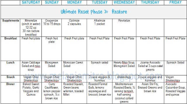 Committed to Get Fit: Day 17 Ultimate Reset Journal My meal plan for week 3!    www.melaniemitro.blogspot.com