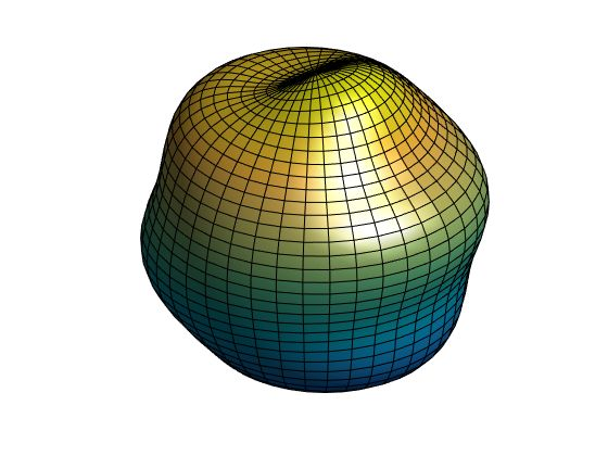 Animating a Surface By MathWorks Included in MATLAB  View in: Documentation   Code This example shows how to animate a surface. Specifically, this example animates a spherical harmonic. Spherical harmonics are spherical versions of Fourier series and can be used to model the free oscillations of the Earth.  Contents Define the Spherical Grid Calculate the Spherical Harmonic Plot the Spherical Harmonic on the Surface of a Sphere Animate the Surface