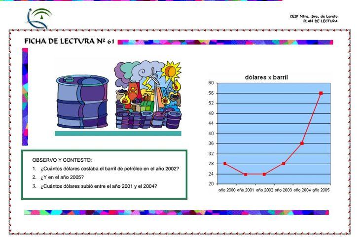 Material descargable listo para imprimir clasificado en asignaturas, cursos y unidades.