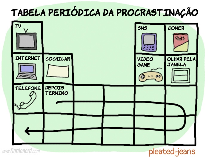 Tabela periódica da procrastinação