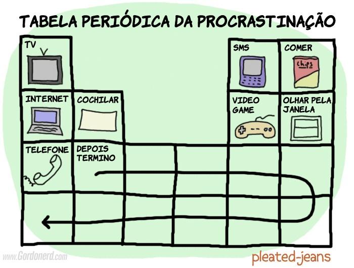 Tabela periódica da procrastinação Hahahaha @rebecaiaquinto