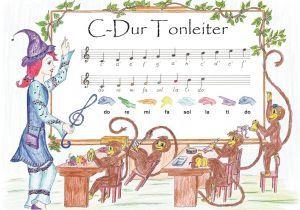 Melody und die C-Dur Tonleiter