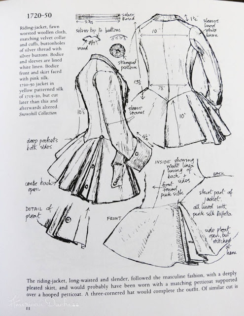 """""""Instructions"""" for pleated jacket. Cool."""