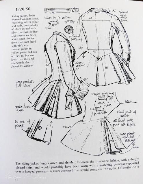 Finalmente! Guía para realizar el blazer plisado. :D