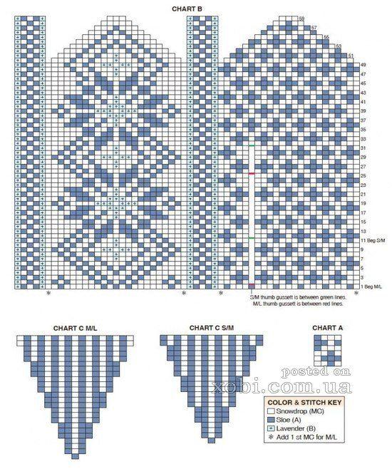 орнамент для варежек - Поиск в Google
