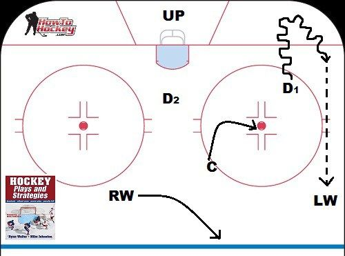 how to become a smarter hockey player
