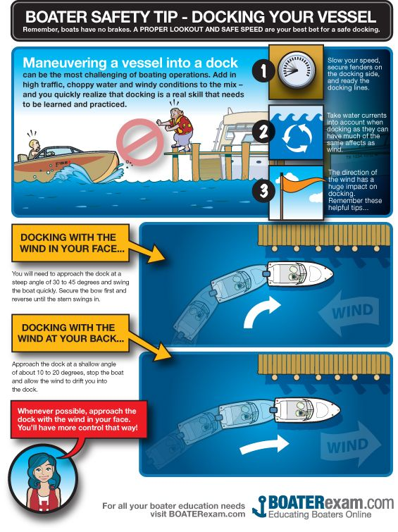 Boating Safety Tip: Docking Your Vessel. What works for you? #infographic