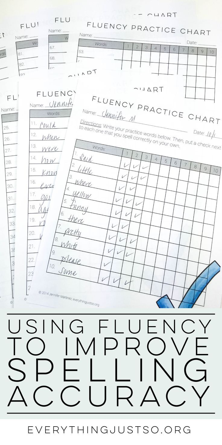 Using Fluency to Improve Spelling Automaticity | everythingjustso.org | In the first of two posts, learn why using Spelling Fluency is a necessary component of any rules-based spelling program.