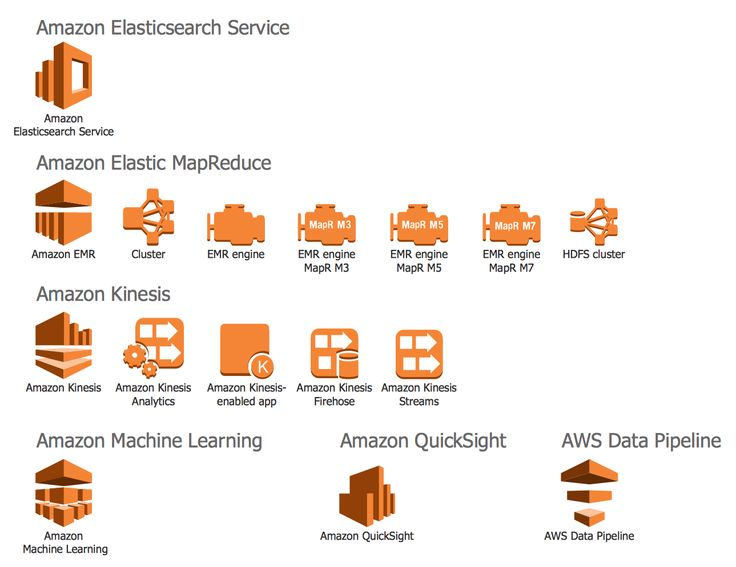 18 best computer and networks aws architecture diagramsv24 find more in aws architecture diagrams solution ccuart Images