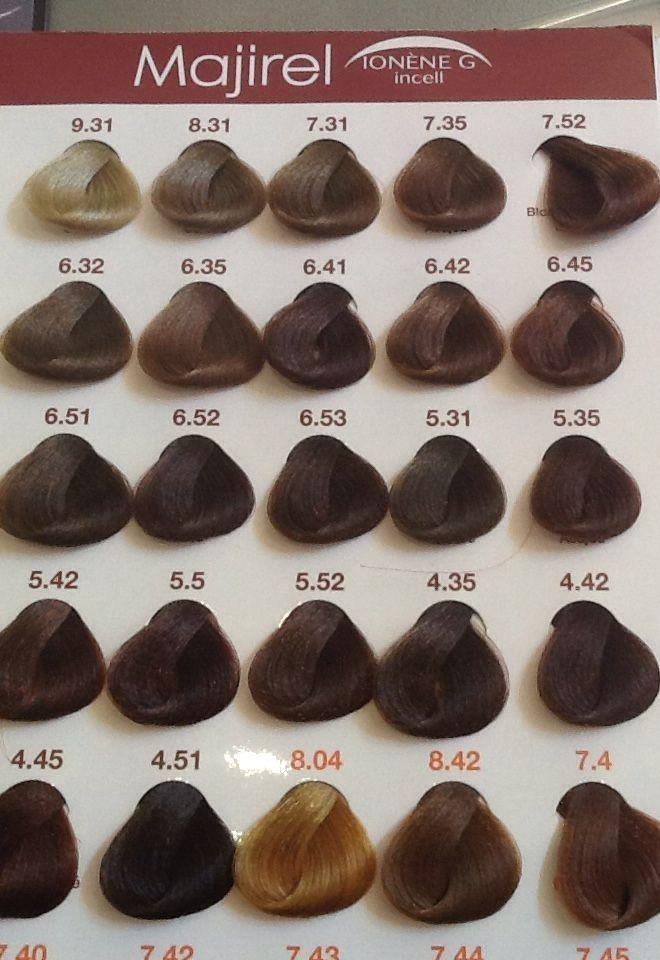 Tonos De Rubio Carta De Colores Pin By Suyelmi On Cabello Loreal Hair Color Hair Color