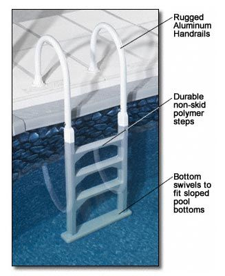 Economical Above Ground Pool Deck Ladder - not removable??