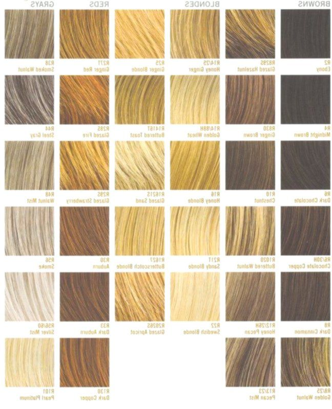 Information About Shades Of Blonde Hair Color Name Hair Color Names Blonde Hair Color Chart Blonde Hair Shades
