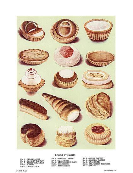 Vintage | Vintage cakes by Maclaren: Fancy Pastries (a)