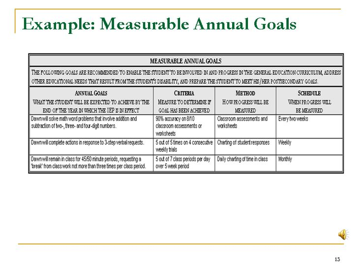 iep goals for students with neuromotor Guidelines for what to include in an iep for children with cvi (cortical visual impairment)  accommodations are different than iep goals and objectives .