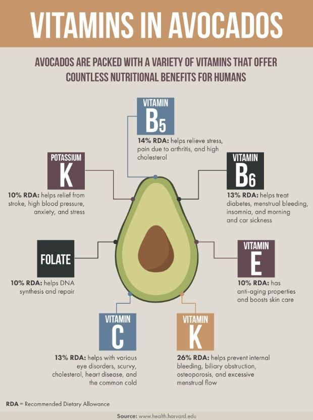 Everything You've Ever Wanted To Know About Avocados  http://www.prevention.com/food/everything-about-avocados?cid=SYND_DL-_-wellandgood-_-Article-_-06-27