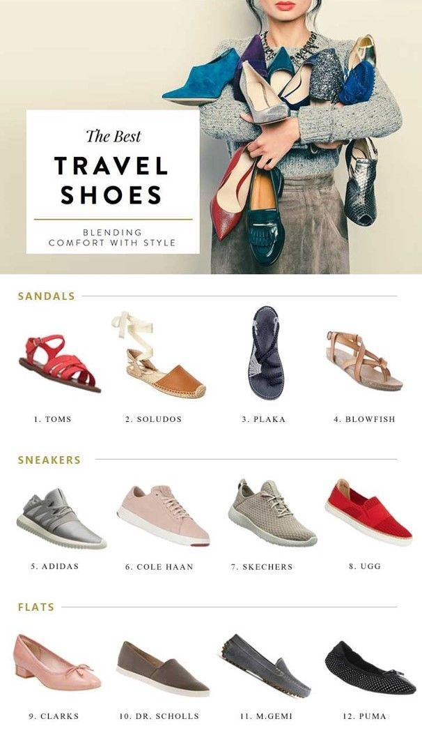Best Travel Shoes 2019 (Comfortable +