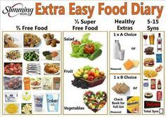 Pinched from Facebook: Slimming World Low-Syn Meal Ideas