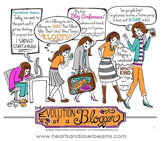 Illustration  Evolution of a Blogger  by HeartsAndLaserbeams, $20.00