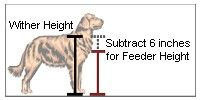 medium  elevated dog bowl feeder stand. $59.95, via Etsy.