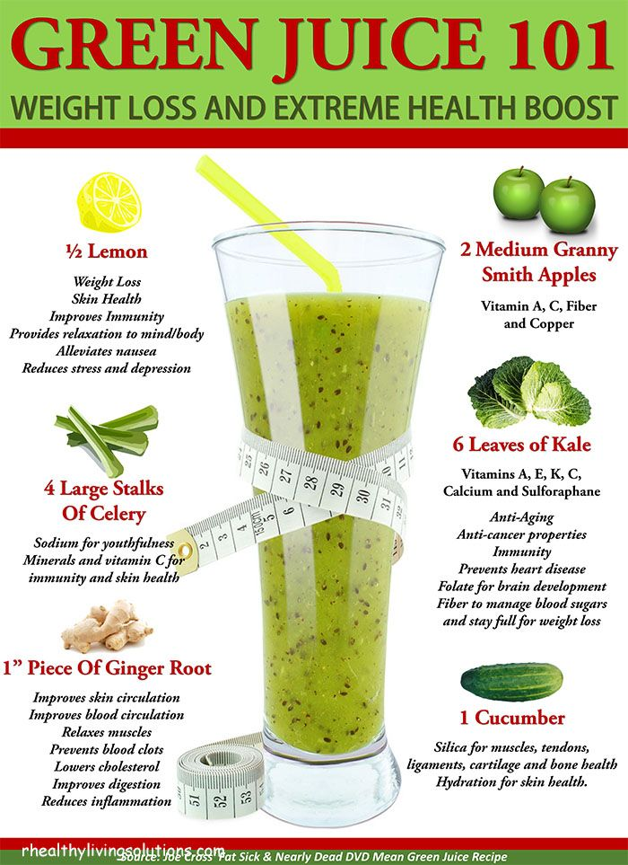 And So Quick To Make Juice Cleanse Recipes Healthy Juice Recipes Detox Juice Recipes