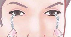 Você quer se livrar da miopia sem precisar de cirurgia? Exercícios para a musculatura do globo ocular (Dr. Bates)
