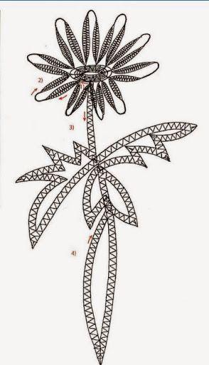 Pin von Anna-Maria Betz auf klöppeln | Pinterest | Klöppelbriefe ...