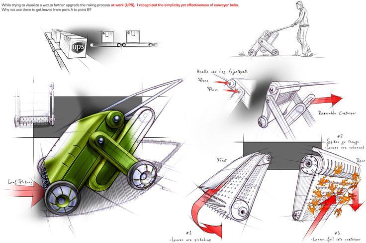 sketch product - Recherche Google