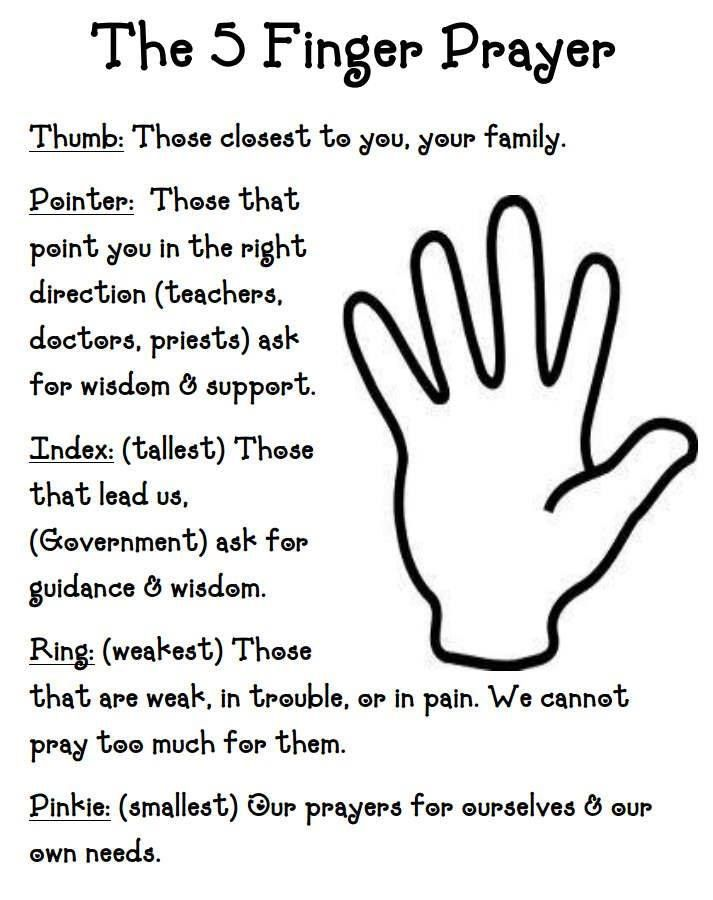 Printable 5 Finger Prayer for Children If you love arts and crafts you really will really like this site! Description from pinterest.com. I searched for this on bing.com/images
