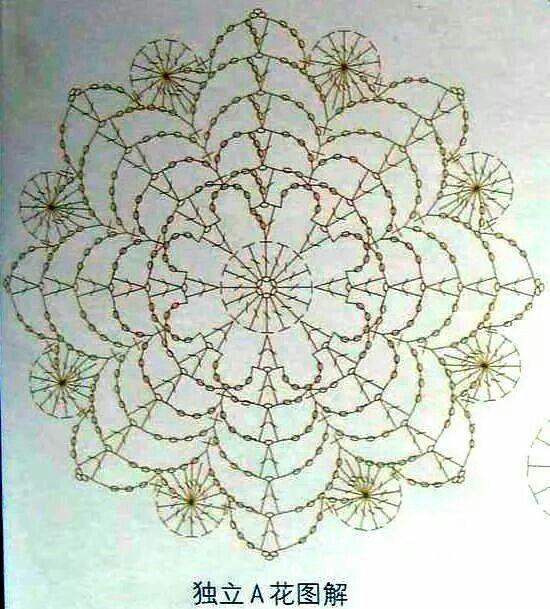 2500 Best Images About Crochet On Pinterest Crochet