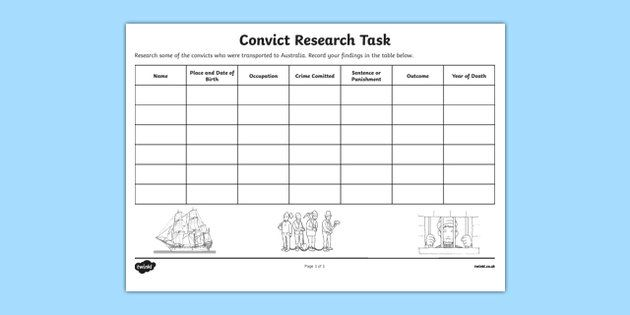 The First Fleet Convict Research Task Activity Sheet - australia, The First Fleet, convict, research task, information, sentence, punishment, death