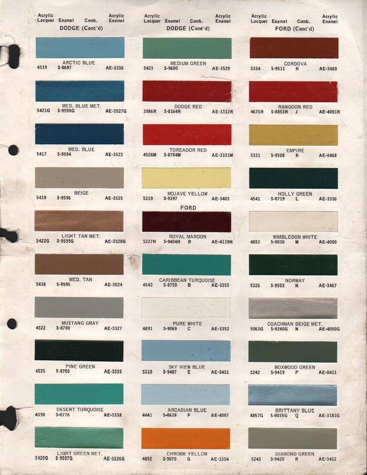 Dodge Ram Paint Codes