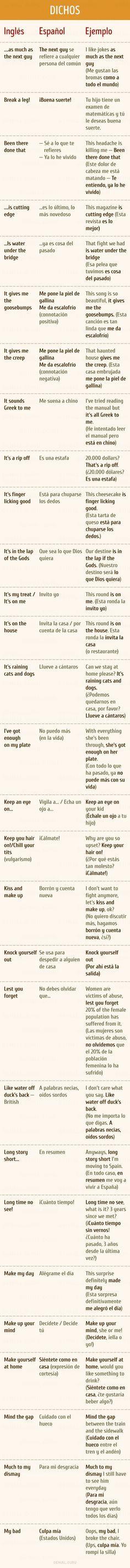 Expresiones coloquiales en inglés que todos debemos saber