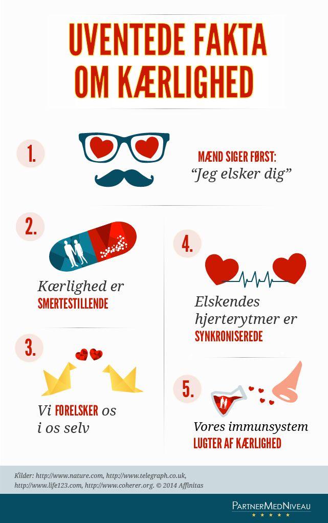 Uventede fakta  om kærlighed  #Infografik #jove #fakta #synkroniserede #lugter af kærlighed #smertestillende #