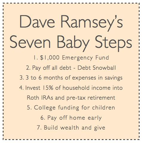 Have I told you yet that I am obsessed with Mr. Ramsey? dave-ramseys-seven-baby-steps-atwell-adventures.jpg 476×478 pixels
