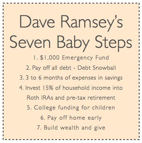 dave-ramseys-seven-baby-steps-atwell-adventures.jpg 476×478 pixels
