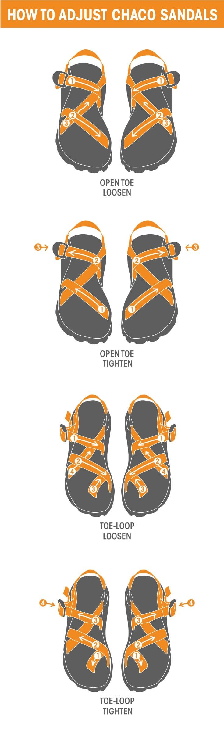 How to adjust Chacos. Adjust your Chaco sandals with the help of this quick and easy tutorial!