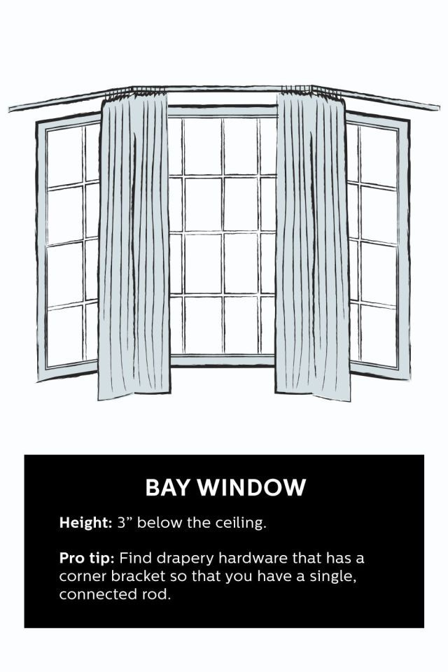 Best 25 bay window curtains ideas on pinterest bay - Curtains for a bay window ...