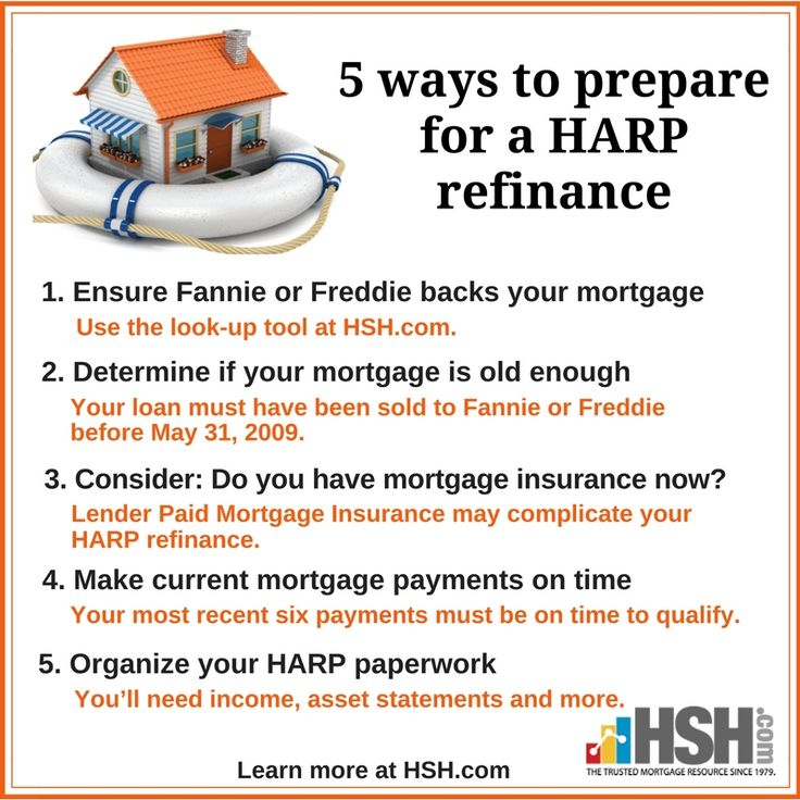 5 ways to prepare for a HARP refinance. #Thursdaythoughts #HARP #Refinance #homeloan #hsh