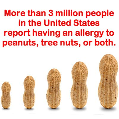How much do you know about #peanut #allergies? http://www.everydayhealth.com/allergy-pictures/fascinating-facts-about-peanut-allergies.aspx