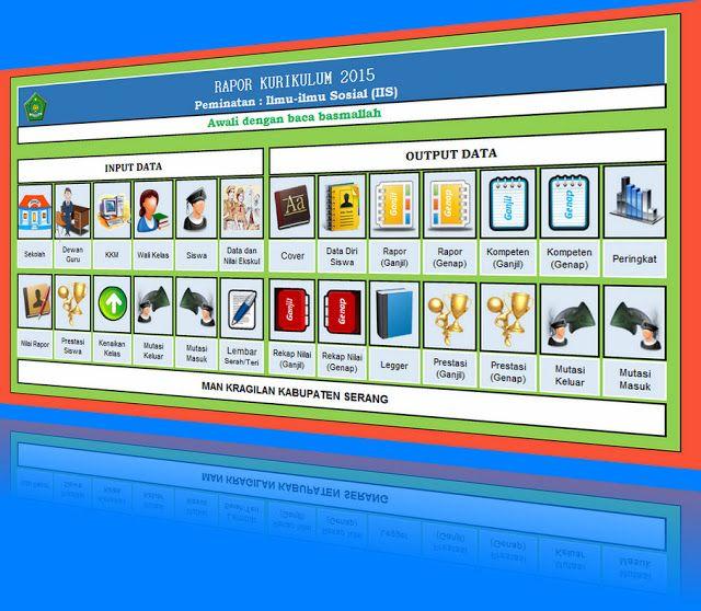 Aplikasi Raport Kurikulum 2013 MAN Ilmu-ilmu Sosial (IIS) Excel