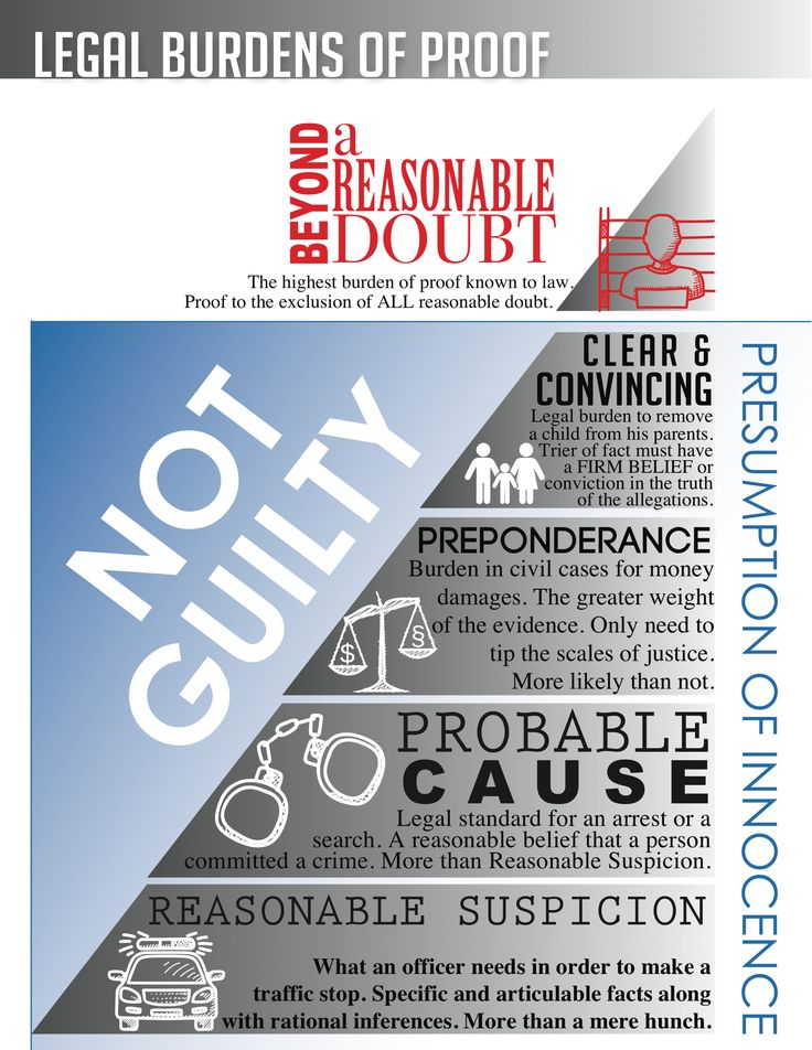 Burden of Proof Beyond a Reasonable Doubt Chart Fort Worth - adjudications officer sample resume