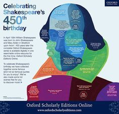 Happy 450th birthday William Shakespeare! - OUPblog - #Shakespeare #Shakespeare450