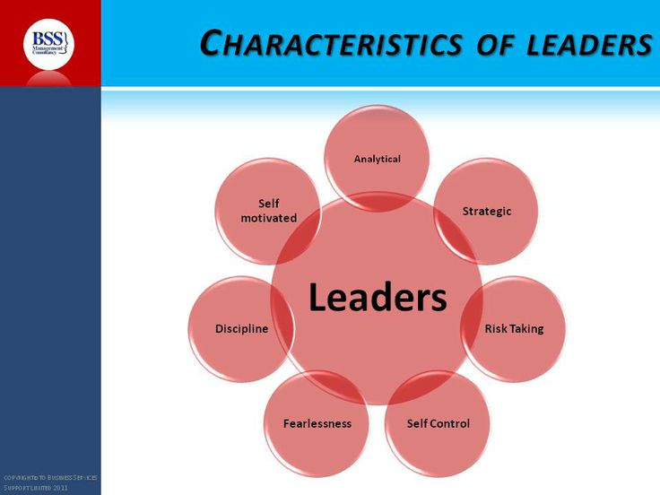 Leadership and management skills- how many of these qualities do you have.