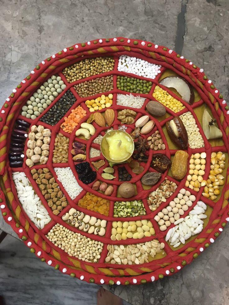 ChhapanBhog Aarti Thali decoration
