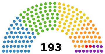 2016 UNITED NATIONS: 193 Member states of the United Nations - Wikipedia, the free encyclopedia