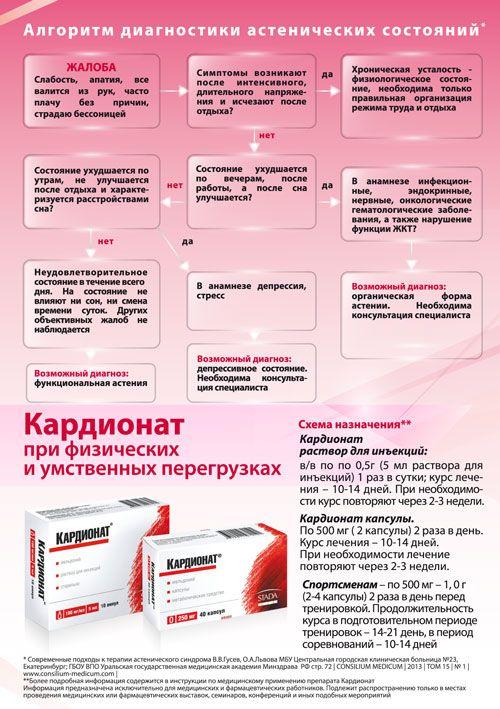 "Макет листовки для препарата Кардионат (ОАО ""Нижфарм"") #Design"