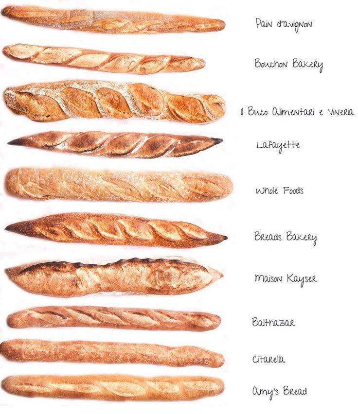 Baguette kinds, food vocabulary. *Follow me to other food pins* Mmmmmmmmmmm hot & fresh