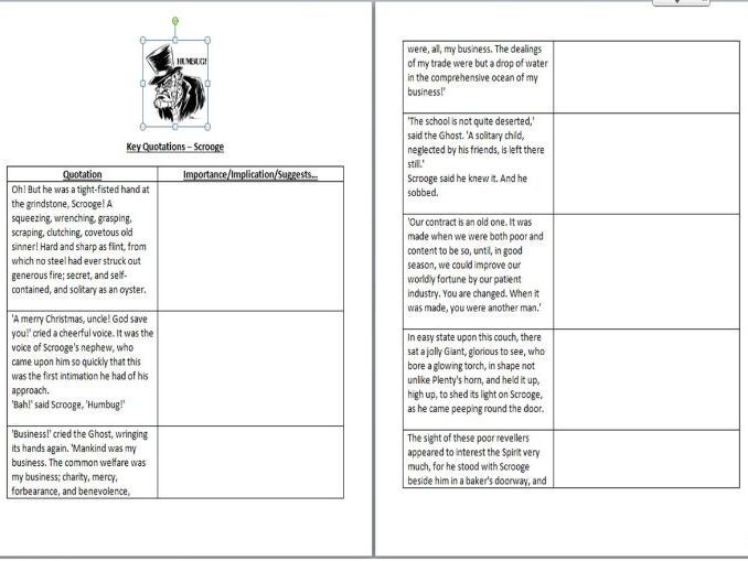 Christmas Carol Key Quotations for Scrooge, Secondary. A table resource to help students revise and remember key quotations relating to Scrooge in preparation for their exams.