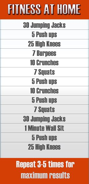 Will Resistance Training Actually Speed Up Weight Loss Or Is This Just A Myth?   Home Fit Revolution